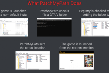 640620 patchmypathdemo