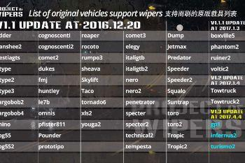 B17e8a 1744 update list of vehicles