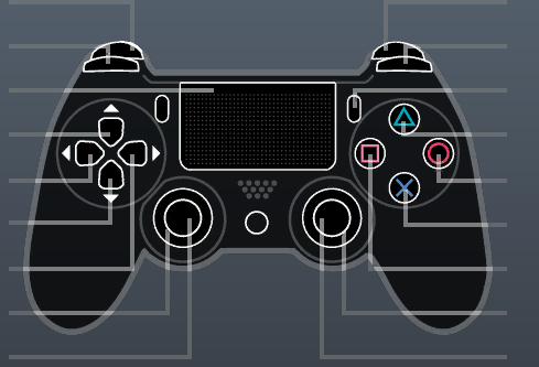 PS4 Gamepad Icons