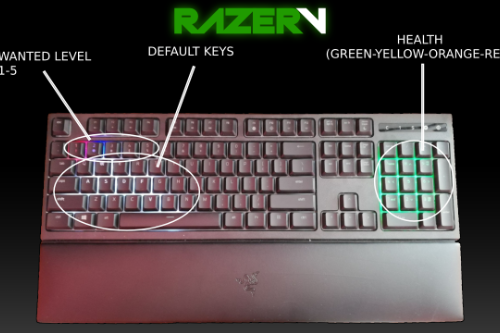 RazerV - Chroma Lighting (OpenSource)
