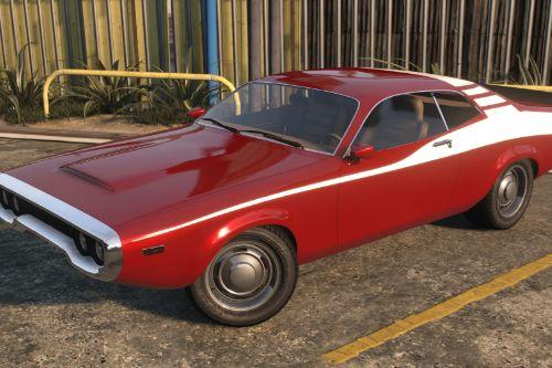 Schyster Velox [Add-On | Tuning | Liveries | Sounds]
