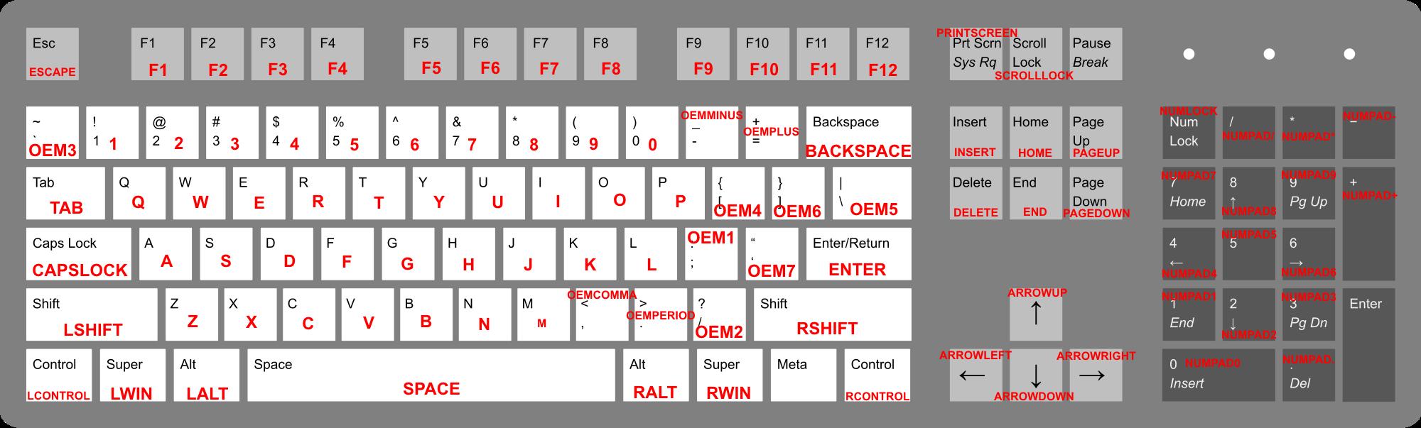 Car Dealership Keyboard