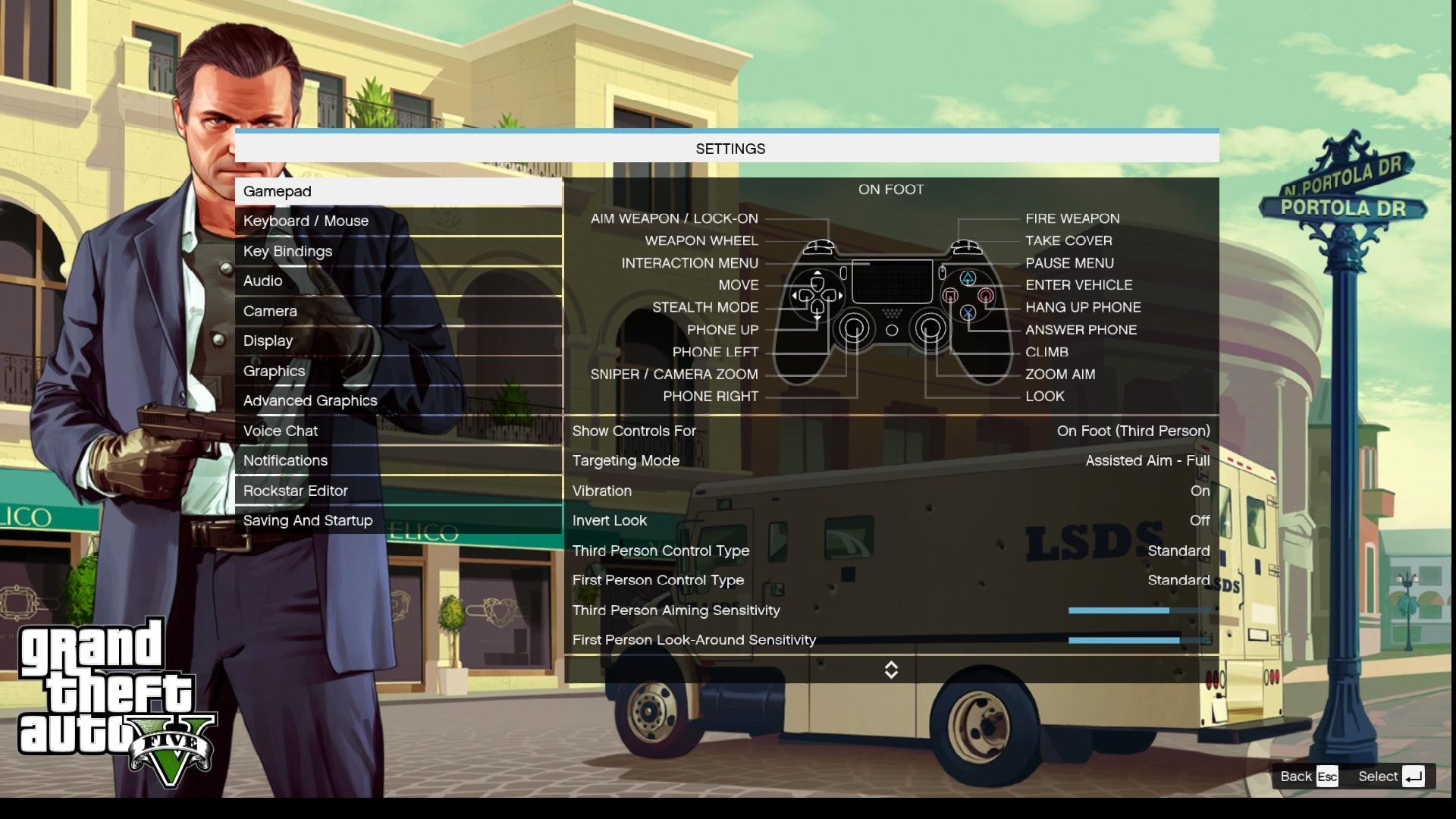 DualShock 4 Settings Screen Diagrams w/ Touchpad
