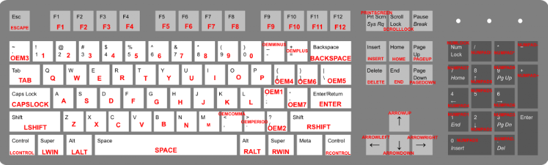 F1b239 keybinds