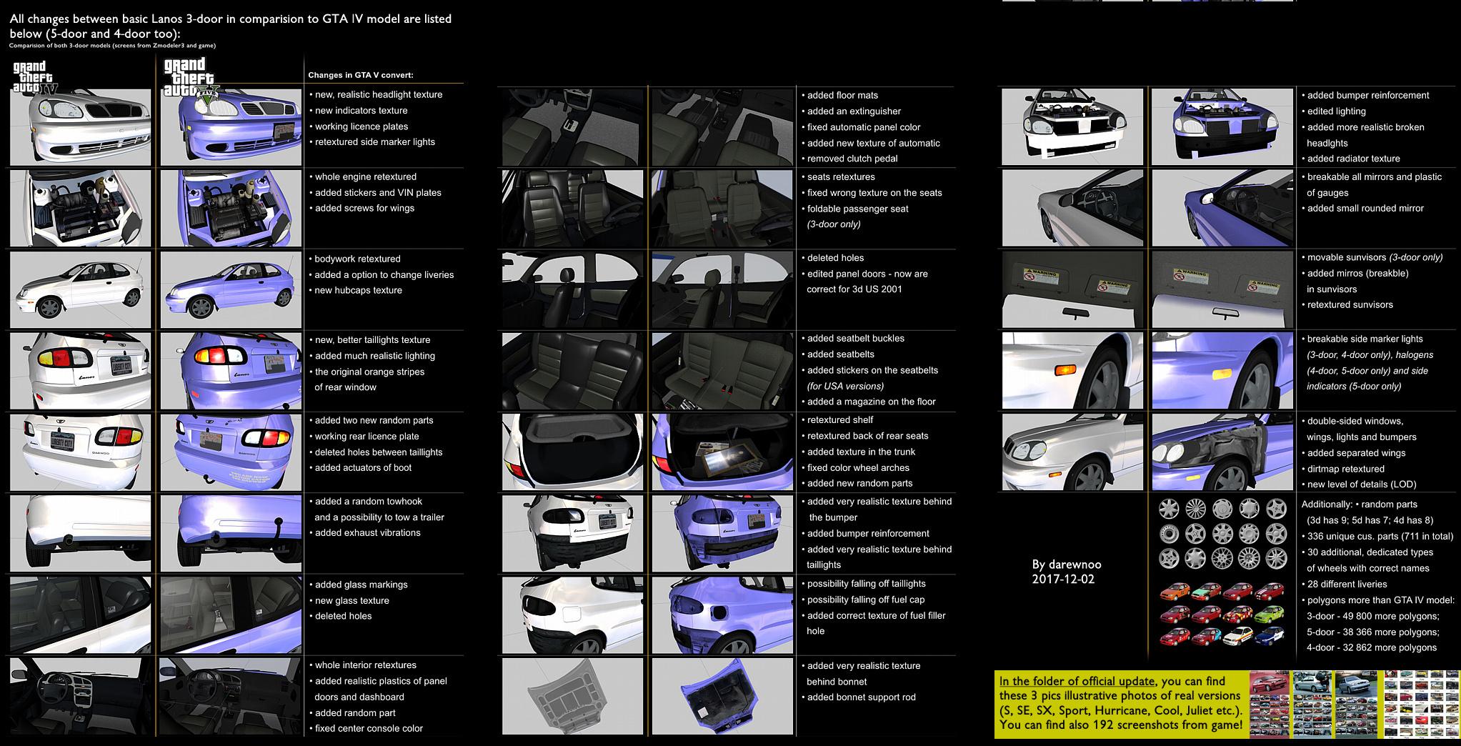 Pilot 2002 moreover Watch also 2000 Daewoo Lanos Add On Tuning Rims Animated Official Convert likewise 2002 Daewoo Lanos moreover 2011 Mini Clubman Service Manual Pdf. on 2001 daewoo nubira wagon