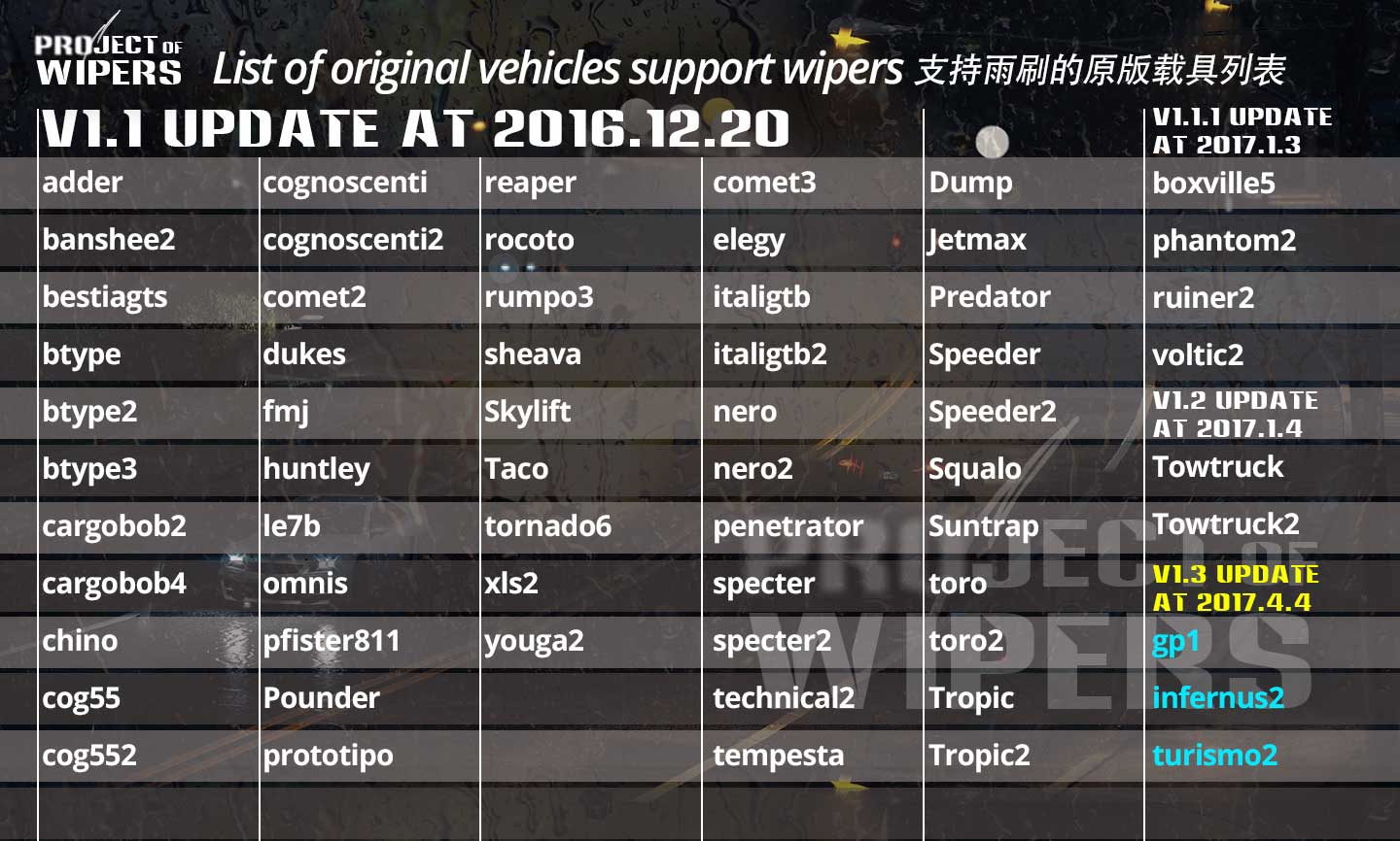 cars vehicles mods list gta5 wipers project update replace updated expand
